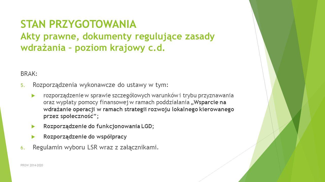 Wybór Lokalnych Strategii Rozwoju podstawowe źródła regulacji  Ustawa z dnia 20 lutego 2015 r.