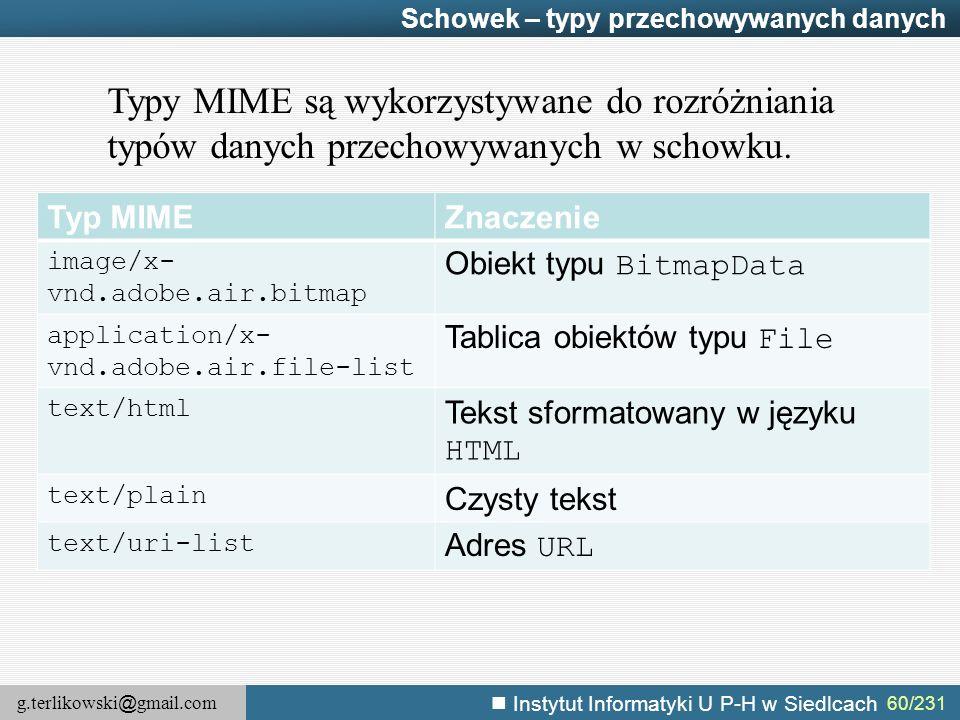 g.terlikowski @ gmail.com Instytut Informatyki U P-H w Siedlcach 60/231 Schowek – typy przechowywanych danych Typy MIME są wykorzystywane do rozróżnia