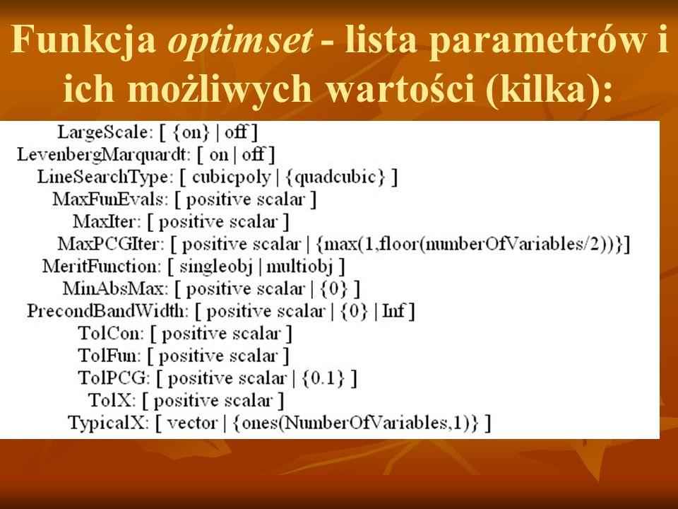 Wywołanie z nazwą funkcji (wyświetla parametry dla konkretnej funkcji)