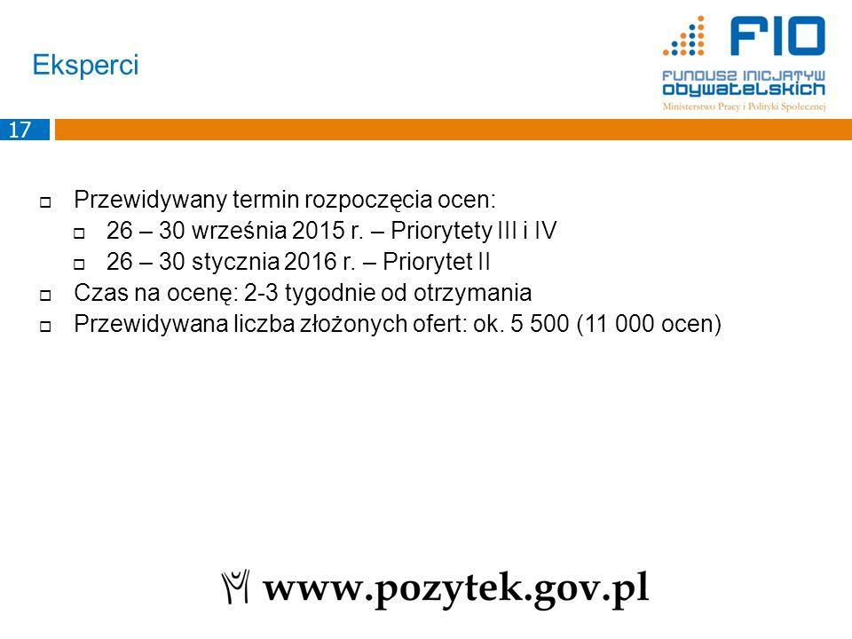  Przewidywany termin rozpoczęcia ocen:  26 – 30 września 2015 r. – Priorytety III i IV  26 – 30 stycznia 2016 r. – Priorytet II  Czas na ocenę: 2-