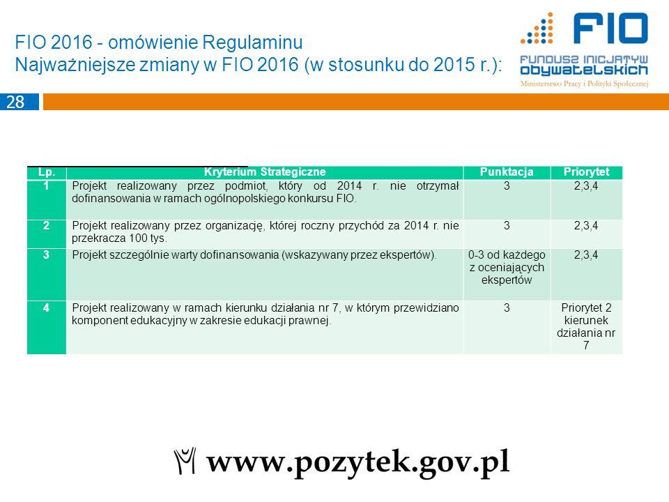 Lp.Kryterium StrategicznePunktacjaPriorytet 1Projekt realizowany przez podmiot, który od 2014 r. nie otrzymał dofinansowania w ramach ogólnopolskiego