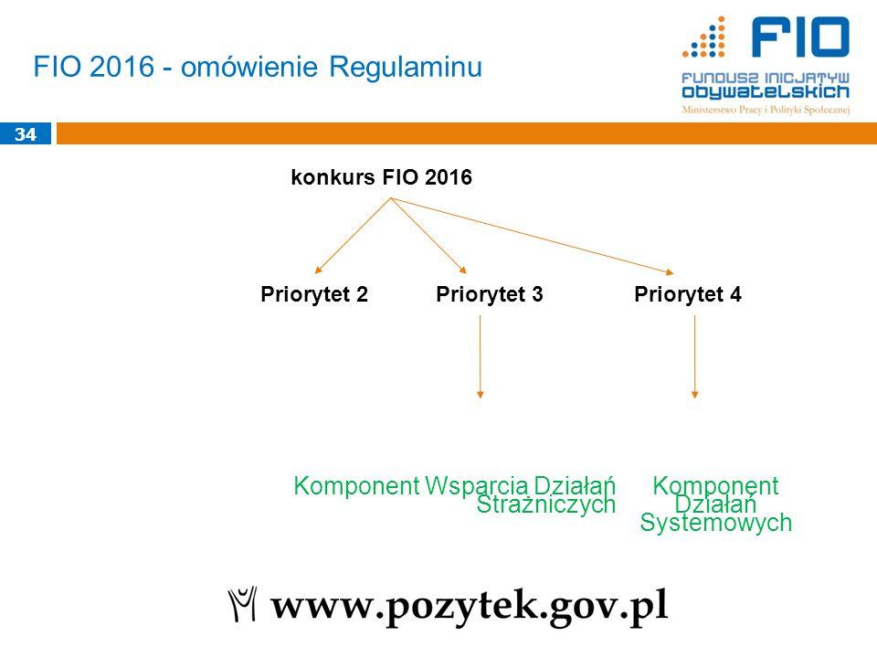 FIO 2016 - omówienie Regulaminu 34 konkurs FIO 2016 Priorytet 2 Priorytet 3Priorytet 4 Komponent Wsparcia Działań Strażniczych Komponent Działań Syste