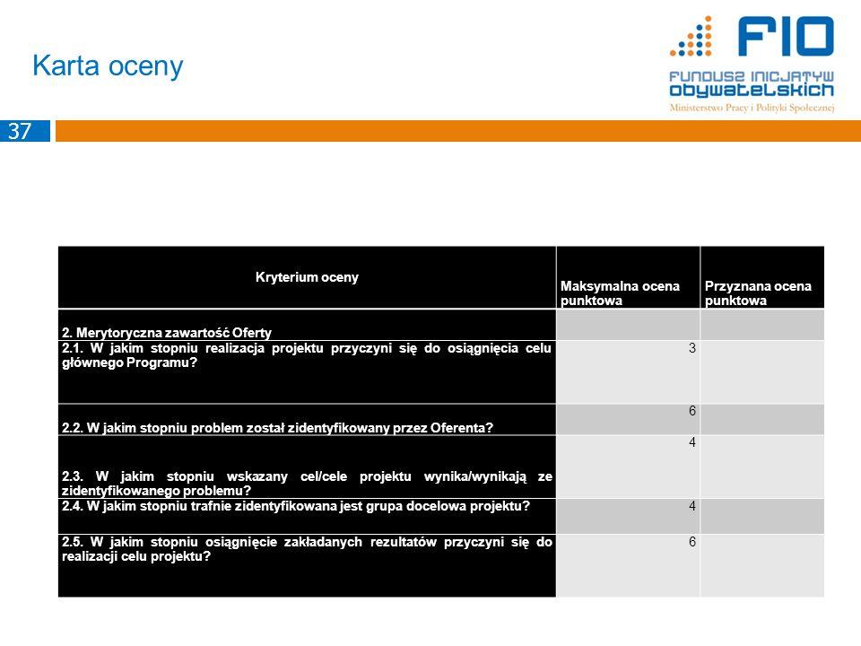 Karta oceny 37 Kryterium oceny Maksymalna ocena punktowa Przyznana ocena punktowa 2. Merytoryczna zawartość Oferty 2.1. W jakim stopniu realizacja pro