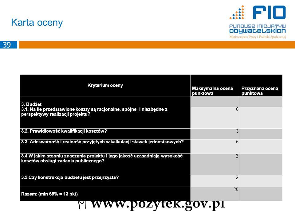 Karta oceny 39 Kryterium oceny Maksymalna ocena punktowa Przyznana ocena punktowa 3. Budżet 3.1. Na ile przedstawione koszty są racjonalne, spójne i n