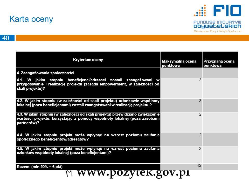 Karta oceny 40 Kryterium oceny Maksymalna ocena punktowa Przyznana ocena punktowa 4. Zaangażowanie społeczności 4.1. W jakim stopniu beneficjenci/adre