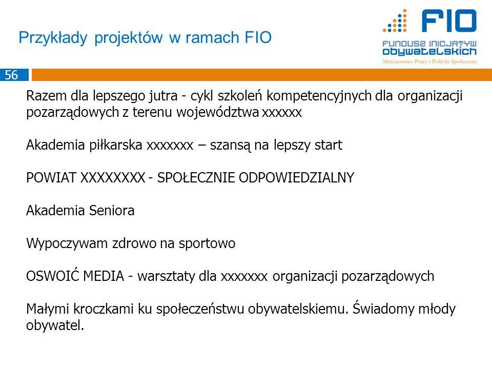 Przykłady projektów w ramach FIO Razem dla lepszego jutra - cykl szkoleń kompetencyjnych dla organizacji pozarządowych z terenu województwa xxxxxx Aka