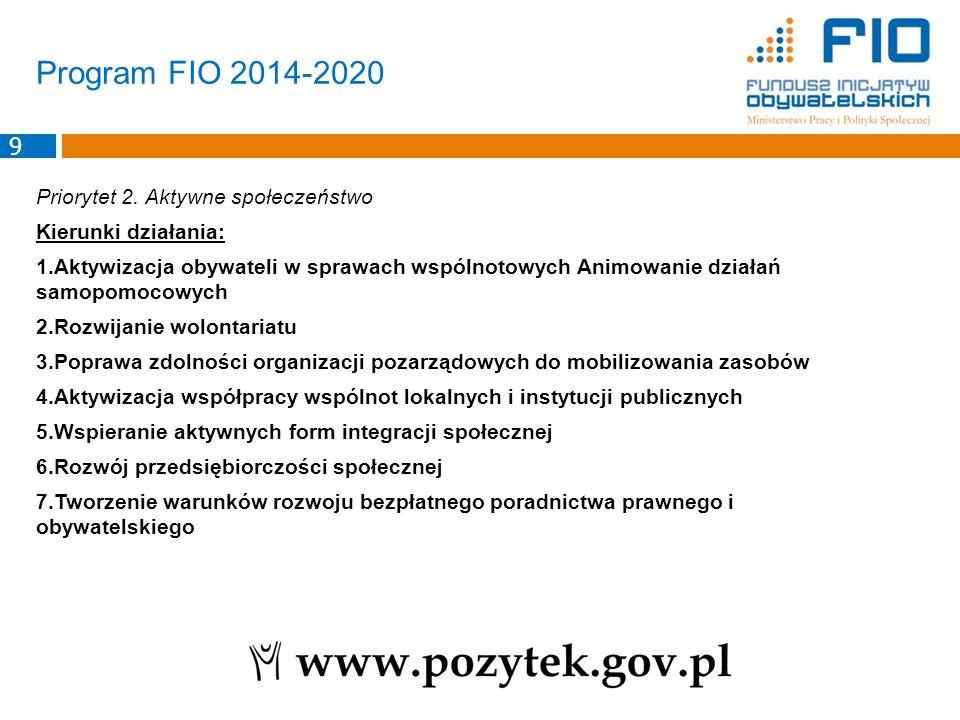 FIO 2016 - omówienie Regulaminu wartość dotacji wkład własny 10 tys.