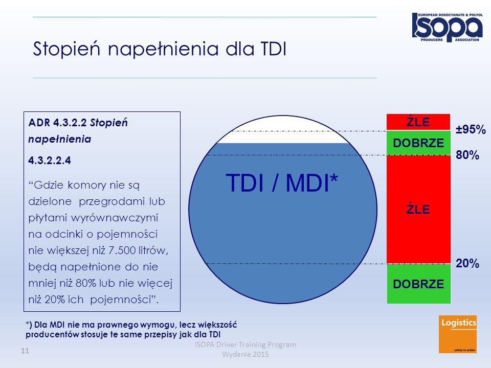 """ISOPA Driver Training Program Wydanie 2015 11 TDI / MDI* 20% 80% ±95% DOBRZE ŹLE DOBRZE ŹLE ADR 4.3.2.2 Stopień napełnienia 4.3.2.2.4 """"Gdzie komory ni"""