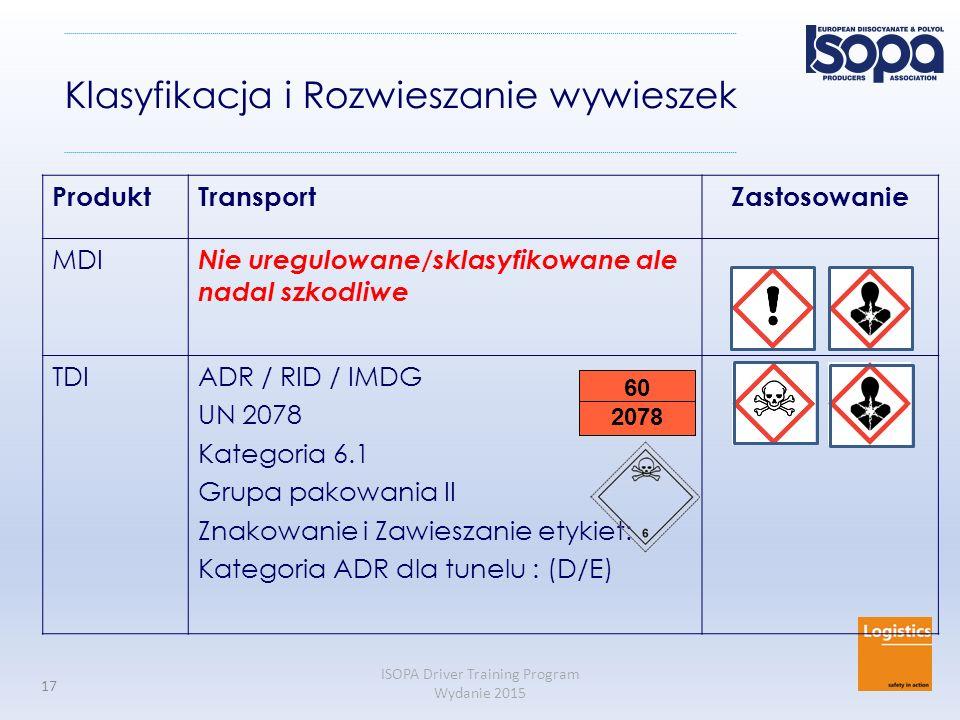 ISOPA Driver Training Program Wydanie 2015 17 Klasyfikacja i Rozwieszanie wywieszek ProduktTransportZastosowanie MDI Nie uregulowane/sklasyfikowane al