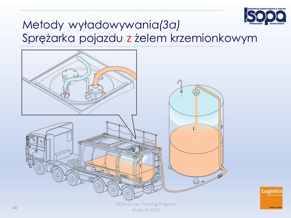 ISOPA Driver Training Program Wydanie 2015 40 Metody wyładowywania(3a) Sprężarka pojazdu z żelem krzemionkowym