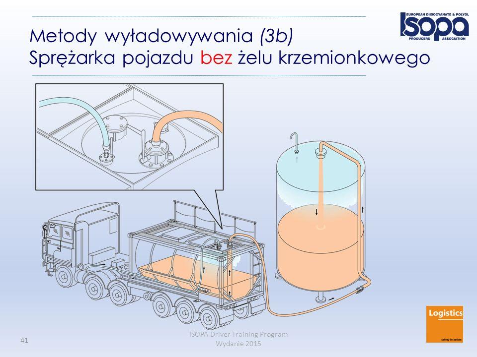 ISOPA Driver Training Program Wydanie 2015 41 Metody wyładowywania (3b) Sprężarka pojazdu bez żelu krzemionkowego