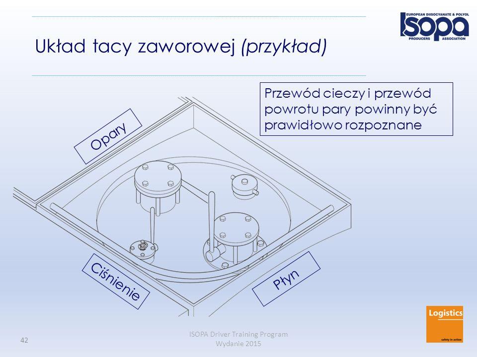 ISOPA Driver Training Program Wydanie 2015 42 Układ tacy zaworowej (przykład) Przewód cieczy i przewód powrotu pary powinny być prawidłowo rozpoznane