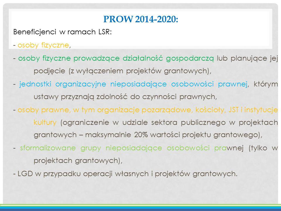 PROW 2014-2020: Beneficjenci w ramach LSR: - osoby fizyczne, - osoby fizyczne prowadzące działalność gospodarczą lub planujące jej podjęcie (z wyłącze