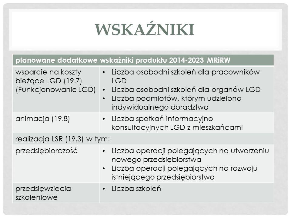 WSKAŹNIKI planowane dodatkowe wskaźniki produktu 2014-2023 MRiRW wsparcie na koszty bieżące LGD (19.7) (Funkcjonowanie LGD) Liczba osobodni szkoleń dl
