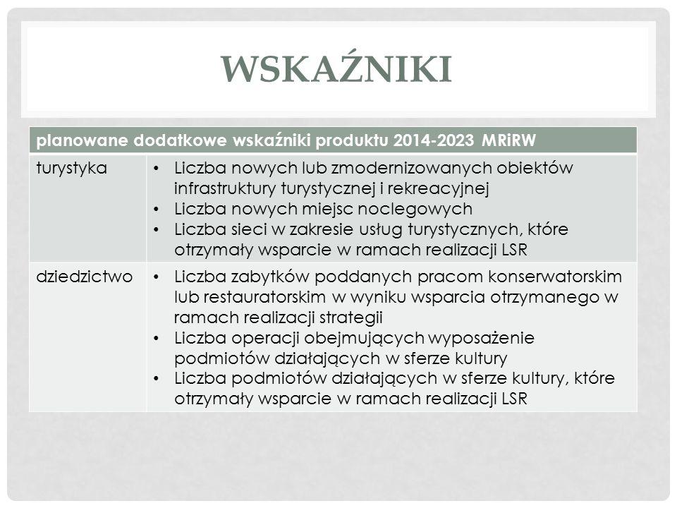 WSKAŹNIKI planowane dodatkowe wskaźniki produktu 2014-2023 MRiRW turystyka Liczba nowych lub zmodernizowanych obiektów infrastruktury turystycznej i r
