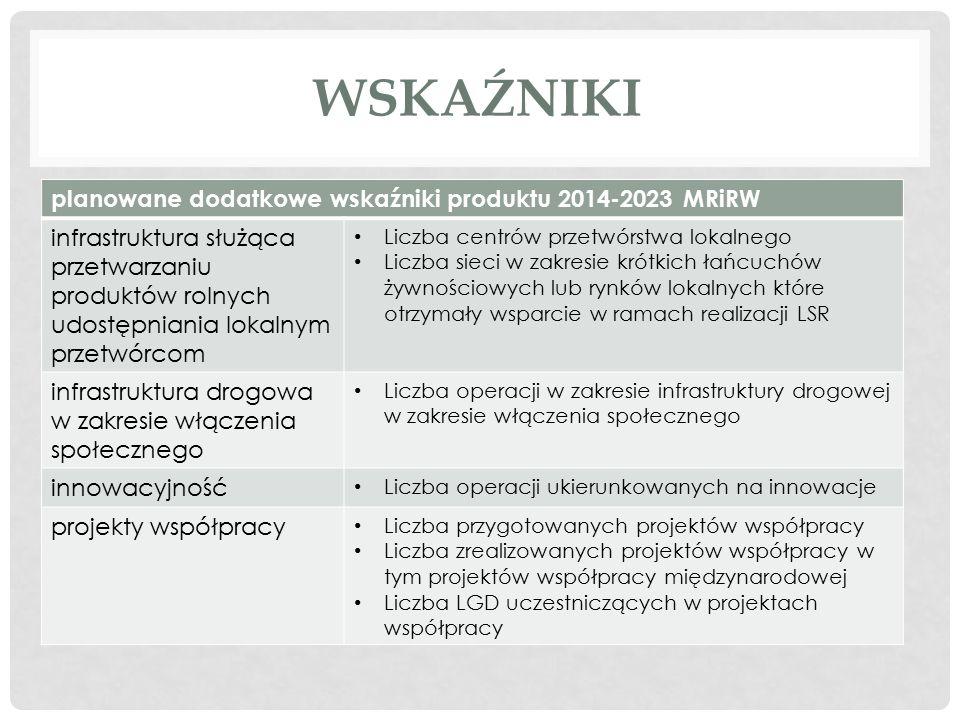 WSKAŹNIKI planowane dodatkowe wskaźniki produktu 2014-2023 MRiRW infrastruktura służąca przetwarzaniu produktów rolnych udostępniania lokalnym przetwó