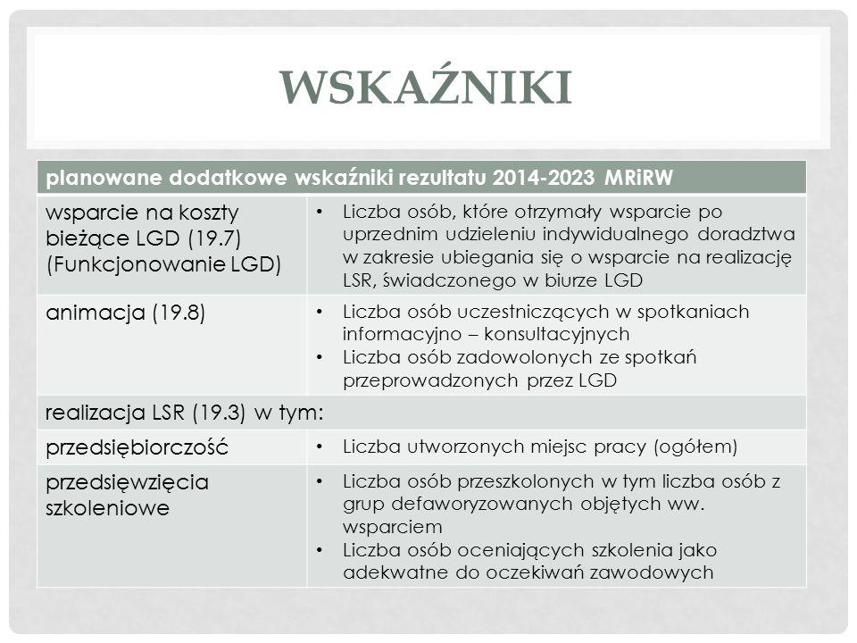 WSKAŹNIKI planowane dodatkowe wskaźniki rezultatu 2014-2023 MRiRW wsparcie na koszty bieżące LGD (19.7) (Funkcjonowanie LGD) Liczba osób, które otrzym