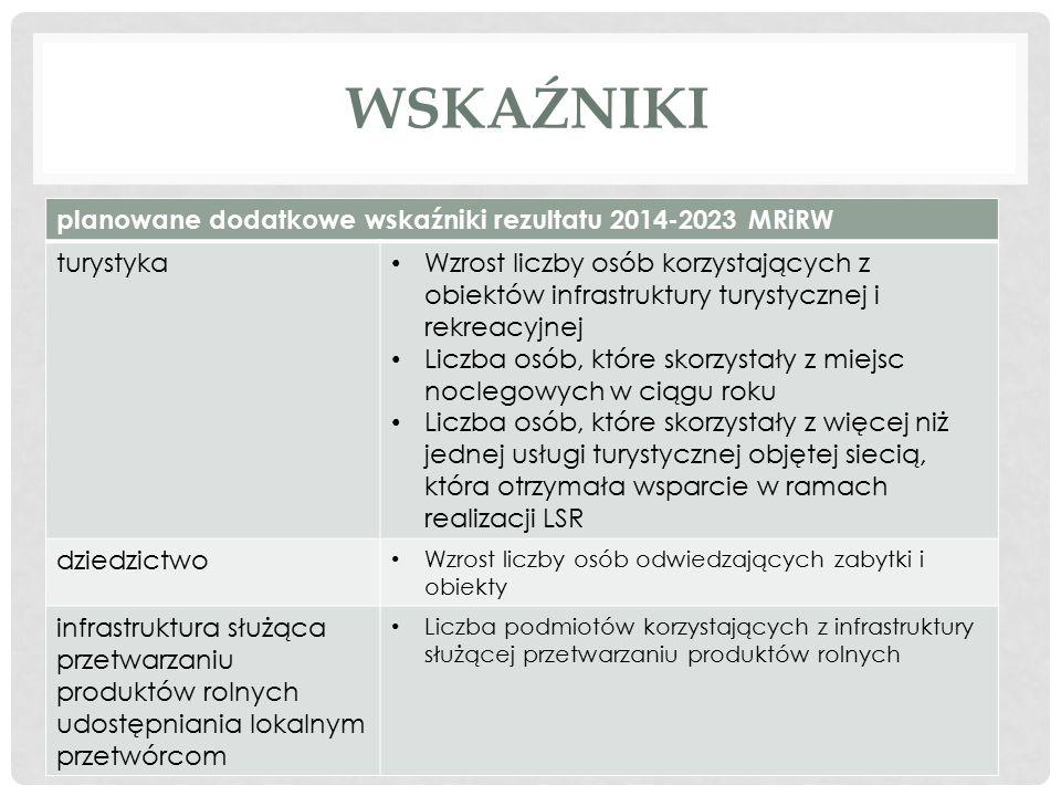 WSKAŹNIKI planowane dodatkowe wskaźniki rezultatu 2014-2023 MRiRW turystyka Wzrost liczby osób korzystających z obiektów infrastruktury turystycznej i