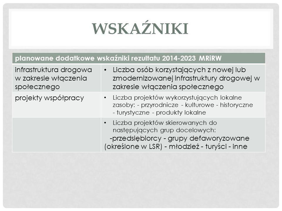 WSKAŹNIKI planowane dodatkowe wskaźniki rezultatu 2014-2023 MRiRW infrastruktura drogowa w zakresie włączenia społecznego Liczba osób korzystających z