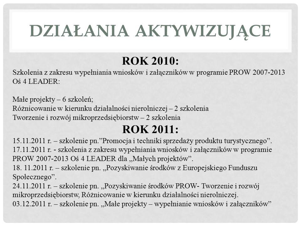 DZIAŁANIA AKTYWIZUJĄCE ROK 2010: Szkolenia z zakresu wypełniania wniosków i załączników w programie PROW 2007-2013 Oś 4 LEADER: Małe projekty – 6 szko