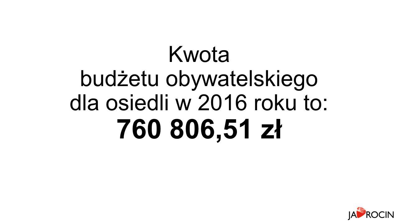 Kwota budżetu obywatelskiego dla osiedli w 2016 roku to: 760 806,51 zł