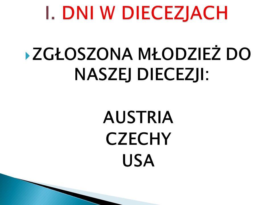  ZGŁOSZONA MŁODZIEŻ DO NASZEJ DIECEZJI: AUSTRIA CZECHY USA