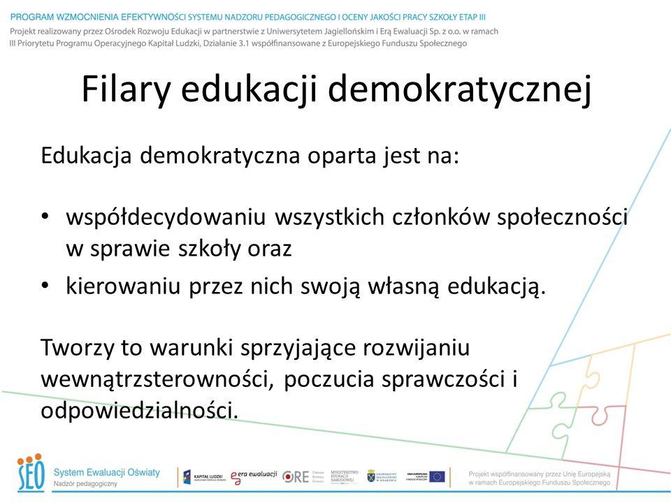 Filary edukacji demokratycznej Edukacja demokratyczna oparta jest na: współdecydowaniu wszystkich członków społeczności w sprawie szkoły oraz kierowan