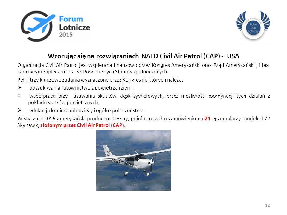 Wzorując się na rozwiązaniach NATO Civil Air Patrol (CAP) - USA Organizacja Civil Air Patrol jest wspierana finansowo przez Kongres Amerykański oraz R