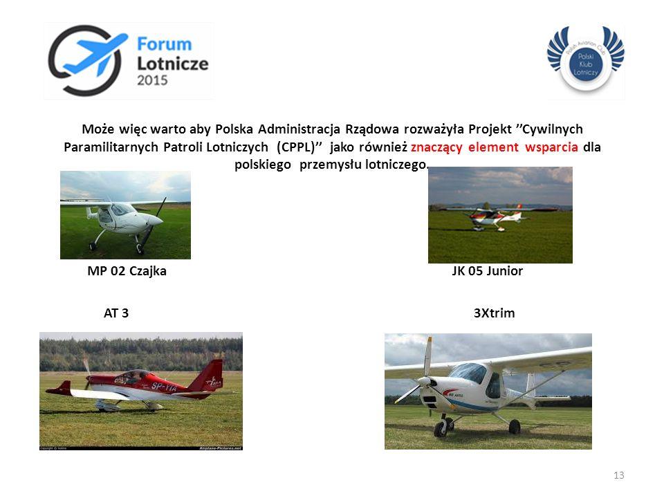 Może więc warto aby Polska Administracja Rządowa rozważyła Projekt ''Cywilnych Paramilitarnych Patroli Lotniczych (CPPL)'' jako również znaczący eleme