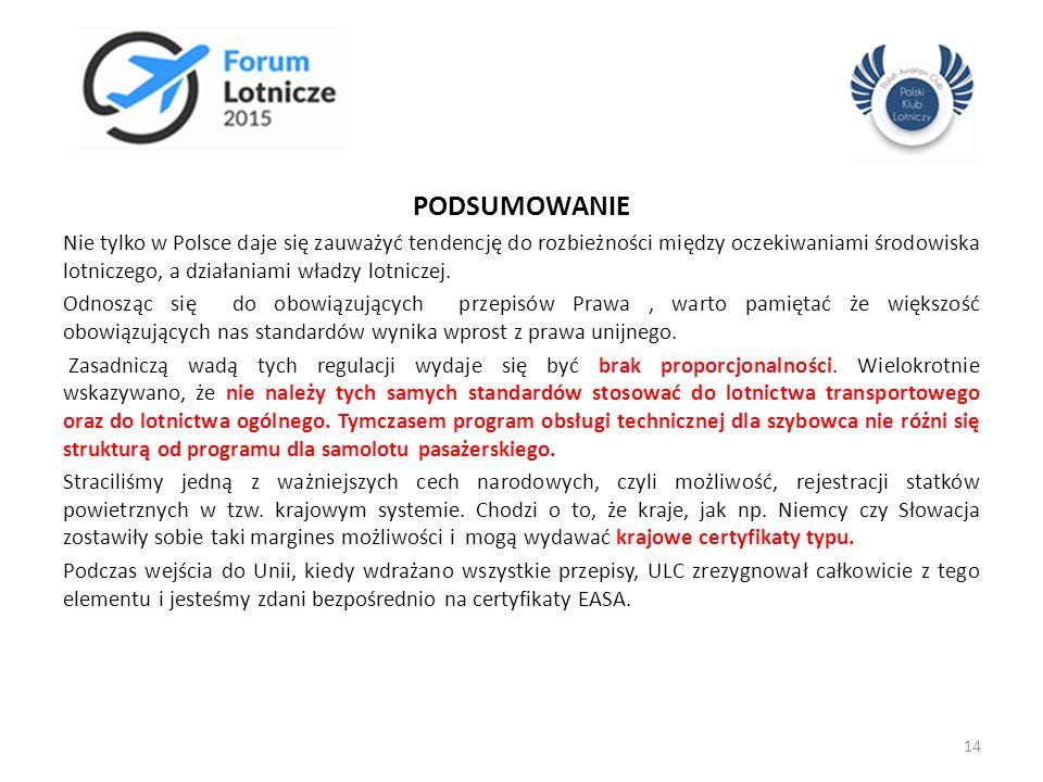 PODSUMOWANIE Nie tylko w Polsce daje się zauważyć tendencję do rozbieżności między oczekiwaniami środowiska lotniczego, a działaniami władzy lotniczej