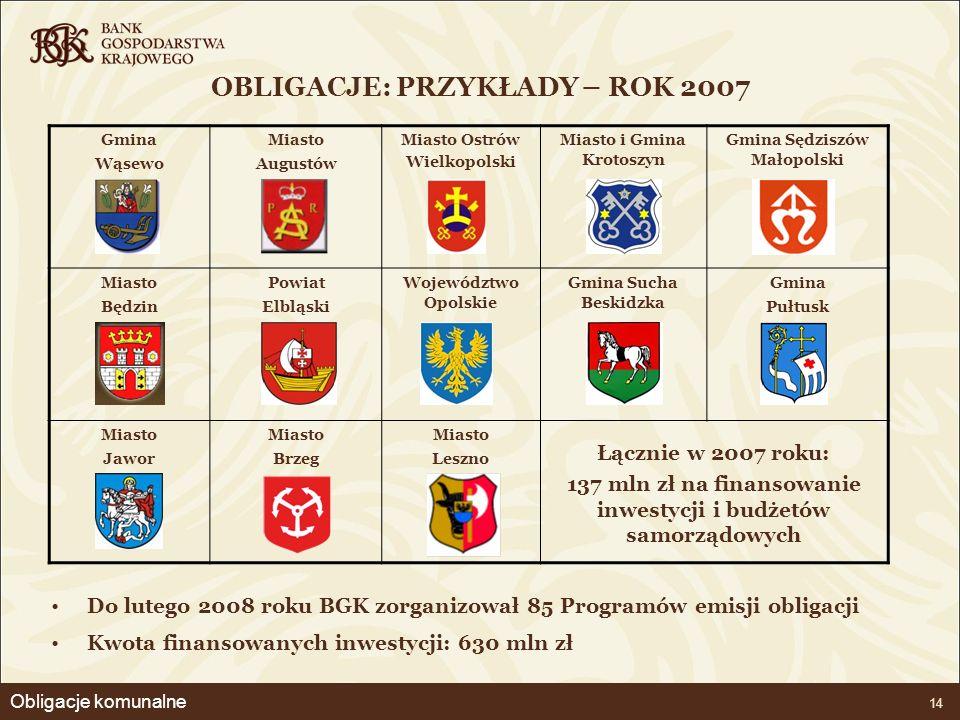 14 OBLIGACJE: PRZYKŁADY – ROK 2007 Do lutego 2008 roku BGK zorganizował 85 Programów emisji obligacji Kwota finansowanych inwestycji: 630 mln zł Gmina