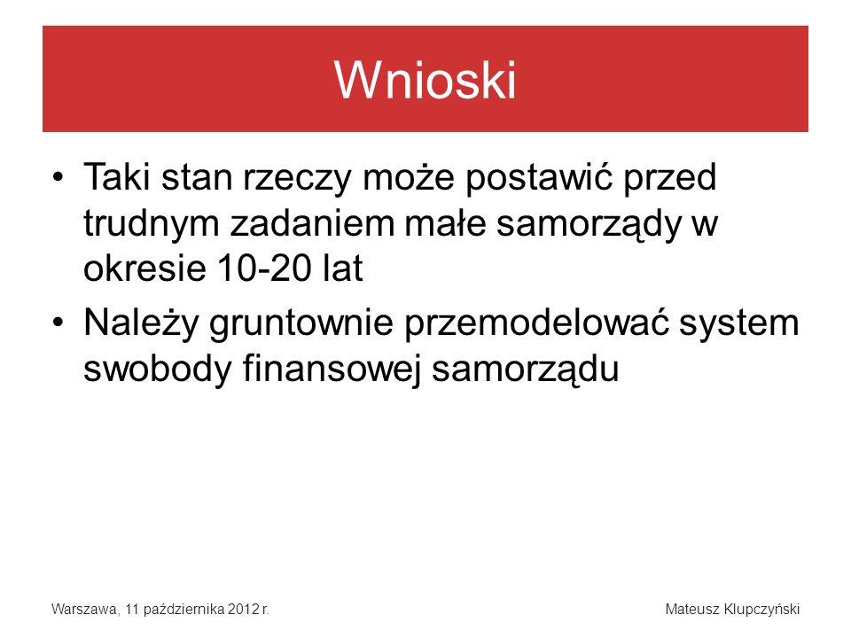 Wnioski Warszawa, 11 października 2012 r.Mateusz Klupczyński Taki stan rzeczy może postawić przed trudnym zadaniem małe samorządy w okresie 10-20 lat