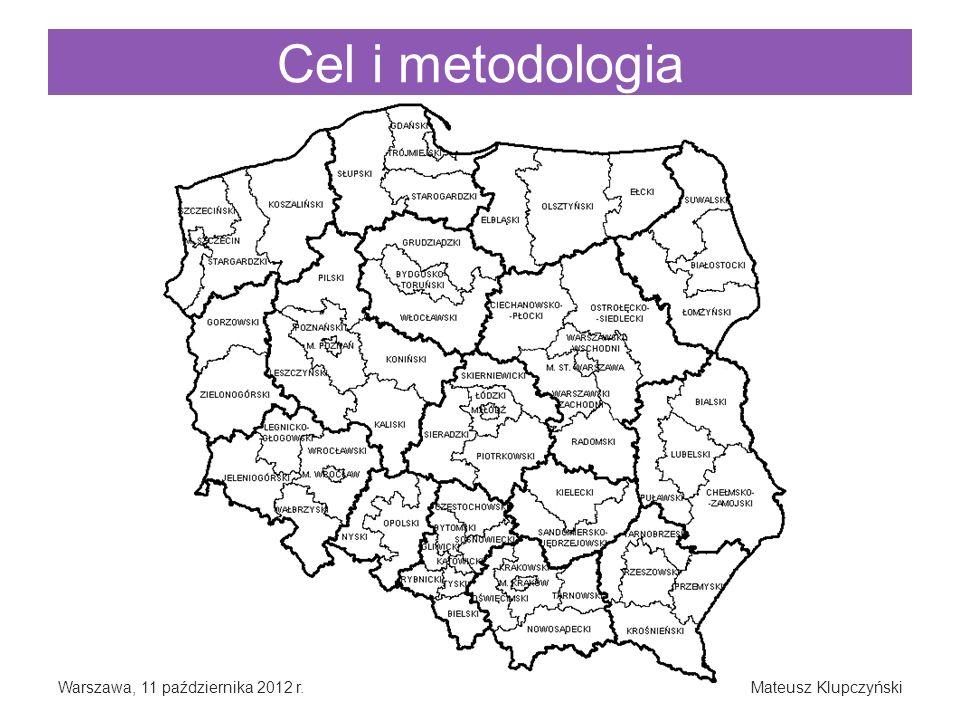 Cel i metodologia Warszawa, 11 października 2012 r.Mateusz Klupczyński