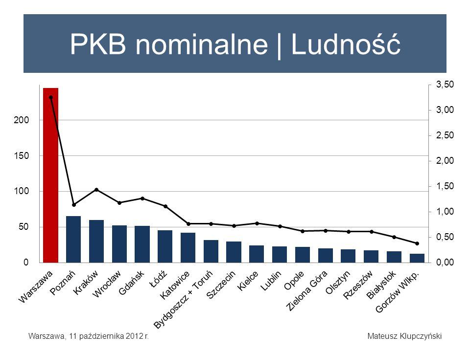 PKB nominalne | Ludność Warszawa, 11 października 2012 r.Mateusz Klupczyński