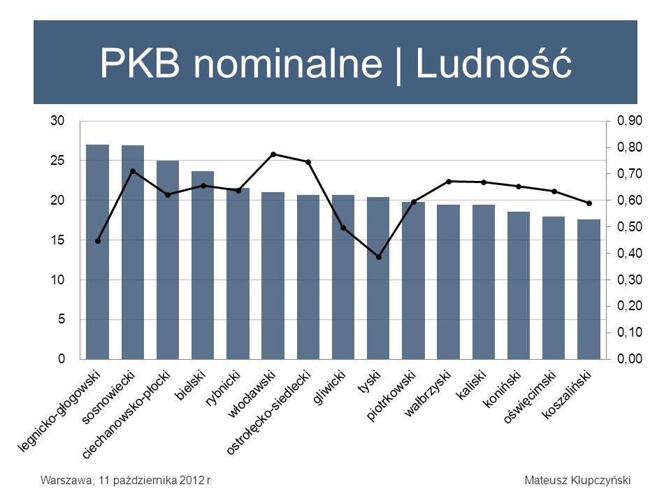 PKB per capita Warszawa, 11 października 2012 r.Mateusz Klupczyński