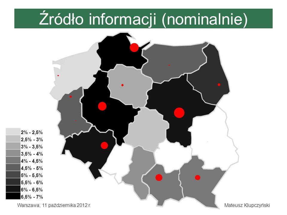 Źródło informacji (per capita) Warszawa, 11 października 2012 r.Mateusz Klupczyński 10 – 15 (tys.) 15 - 20 20 - 25 25 - 30 30 - 35 35 - 40 40 - 45 45 - 50 50 - 55 55 - 60