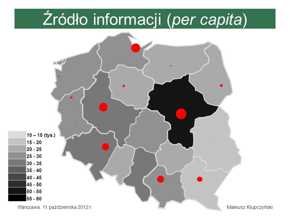 Źródło informacji (per capita) Warszawa, 11 października 2012 r.Mateusz Klupczyński 10 – 15 (tys.) 15 - 20 20 - 25 25 - 30 30 - 35 35 - 40 40 - 45 45