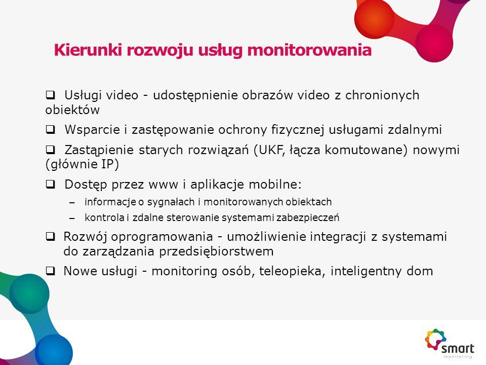 Kierunki rozwoju usług monitorowania  Usługi video - udostępnienie obrazów video z chronionych obiektów  Wsparcie i zastępowanie ochrony fizycznej u