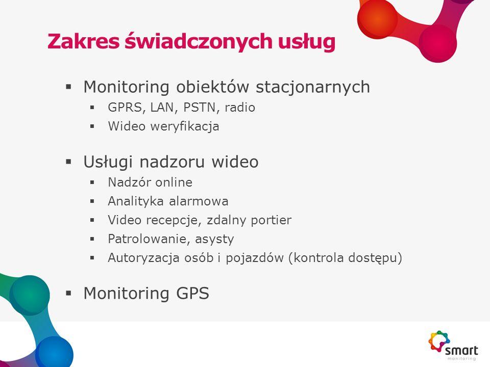 Zakres świadczonych usług  Monitoring obiektów stacjonarnych  GPRS, LAN, PSTN, radio  Wideo weryfikacja  Usługi nadzoru wideo  Nadzór online  An