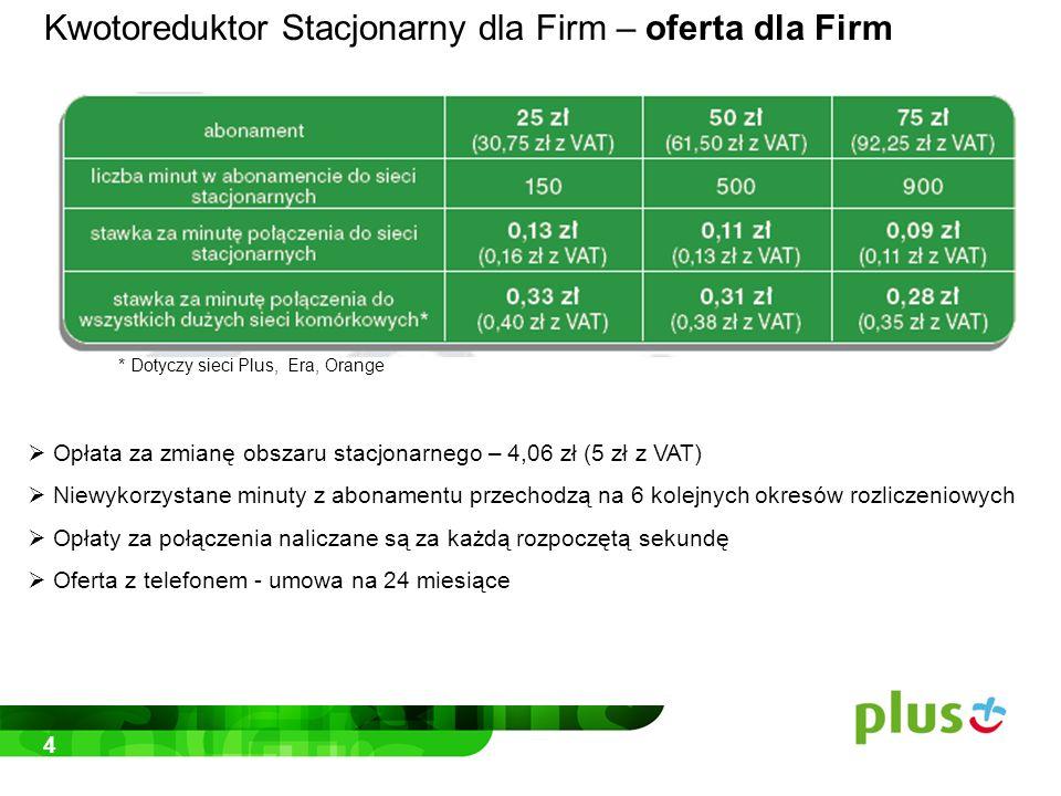 4 * Dotyczy sieci Plus, Era, Orange  Opłata za zmianę obszaru stacjonarnego – 4,06 zł (5 zł z VAT)  Niewykorzystane minuty z abonamentu przechodzą na 6 kolejnych okresów rozliczeniowych  Opłaty za połączenia naliczane są za każdą rozpoczętą sekundę  Oferta z telefonem - umowa na 24 miesiące Kwotoreduktor Stacjonarny dla Firm – oferta dla Firm