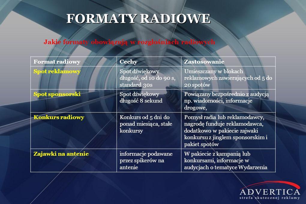 FORMATY RADIOWE Jakie formaty obowiązują w rozgłośniach radiowych Format radiowyCechyZastosowanie Spot reklamowySpot dźwiękowy długość, od 10 do 90 s,