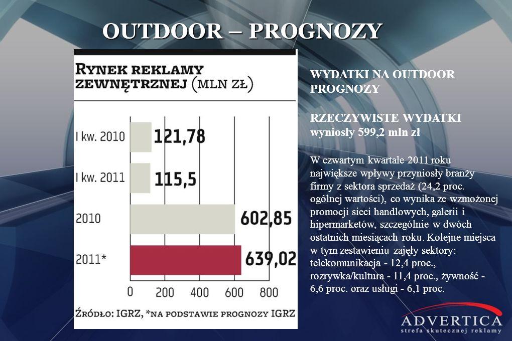 OUTDOOR – PROGNOZY WYDATKI NA OUTDOOR PROGNOZY RZECZYWISTE WYDATKI wyniosły 599,2 mln zł W czwartym kwartale 2011 roku największe wpływy przyniosły br