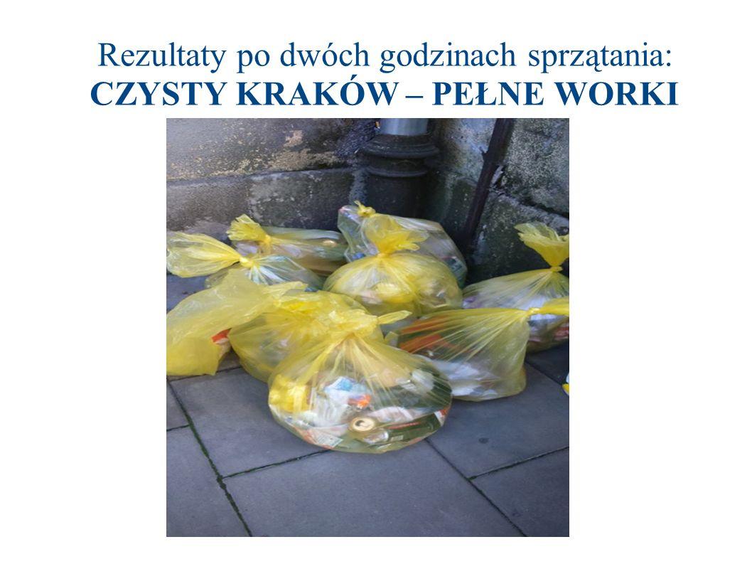 Rezultaty po dwóch godzinach sprzątania: CZYSTY KRAKÓW – PEŁNE WORKI