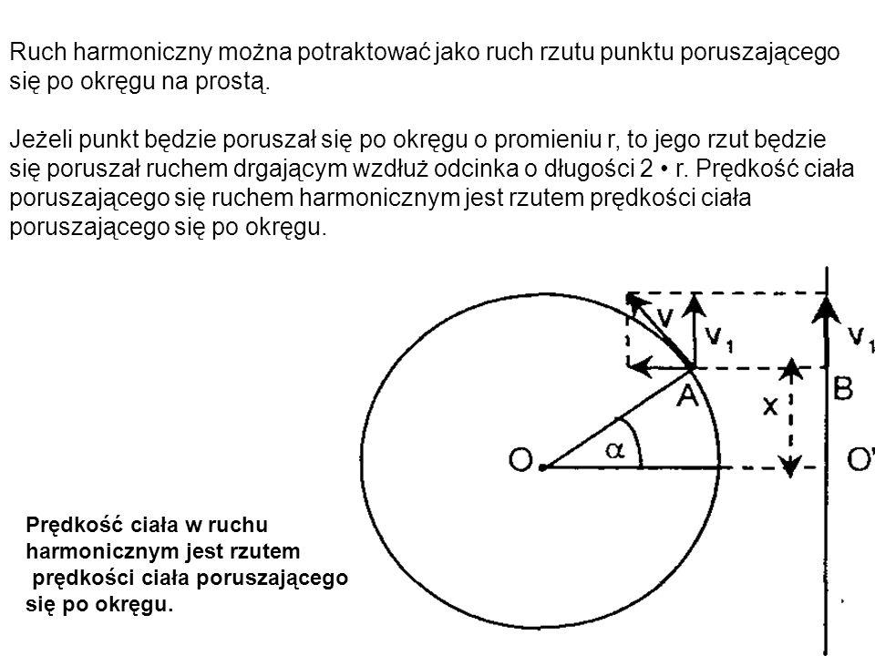 Ruch harmoniczny można potraktować jako ruch rzutu punktu poruszającego się po okręgu na prostą. Jeżeli punkt będzie poruszał się po okręgu o promieni