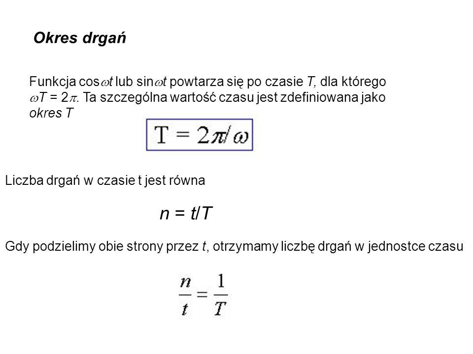 Okres drgań Funkcja cos  t lub sin  t powtarza się po czasie T, dla którego  T = 2 . Ta szczególna wartość czasu jest zdefiniowana jako okres T Li