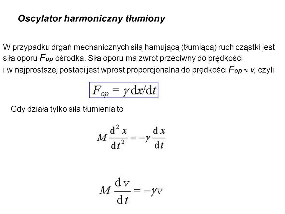 Oscylator harmoniczny tłumiony W przypadku drgań mechanicznych siłą hamującą (tłumiącą) ruch cząstki jest siła oporu F op ośrodka. Siła oporu ma zwrot