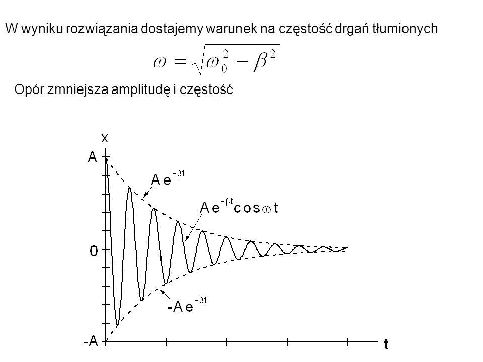 W wyniku rozwiązania dostajemy warunek na częstość drgań tłumionych Opór zmniejsza amplitudę i częstość