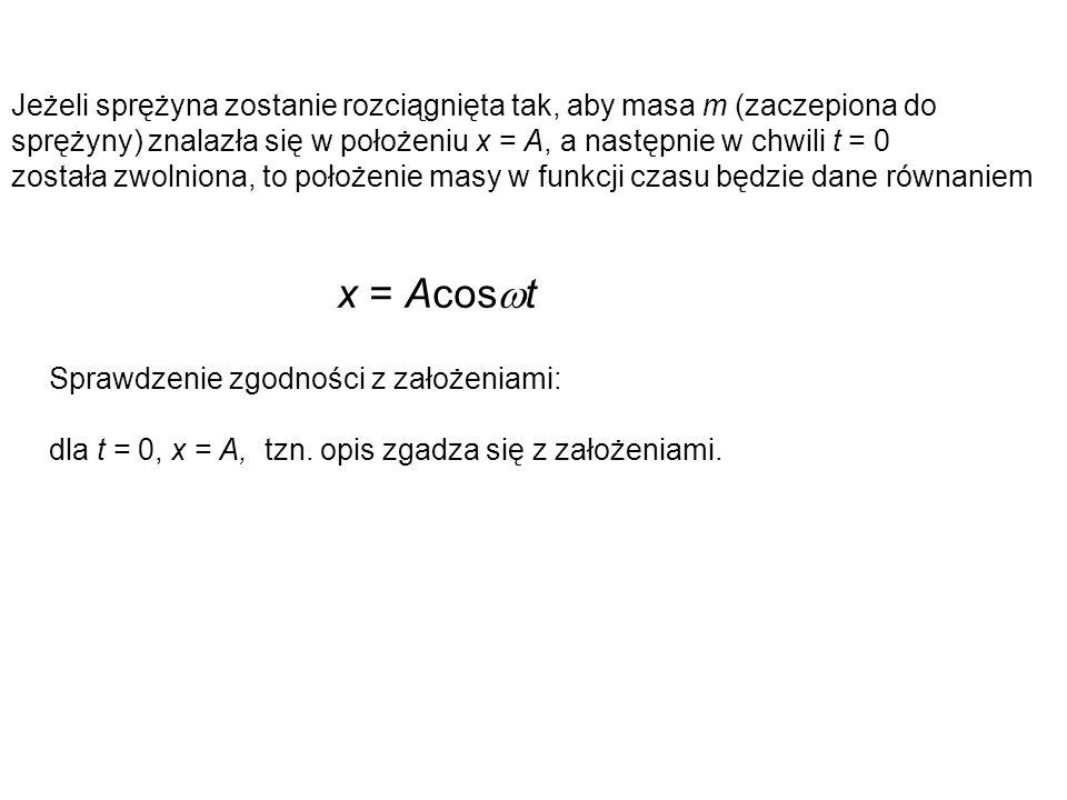 Jeżeli sprężyna zostanie rozciągnięta tak, aby masa m (zaczepiona do sprężyny) znalazła się w położeniu x = A, a następnie w chwili t = 0 została zwol