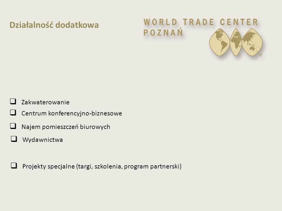  Centrum konferencyjno-biznesowe  Zakwaterowanie  Najem pomieszczeń biurowych Działalność dodatkowa  Projekty specjalne (targi, szkolenia, program