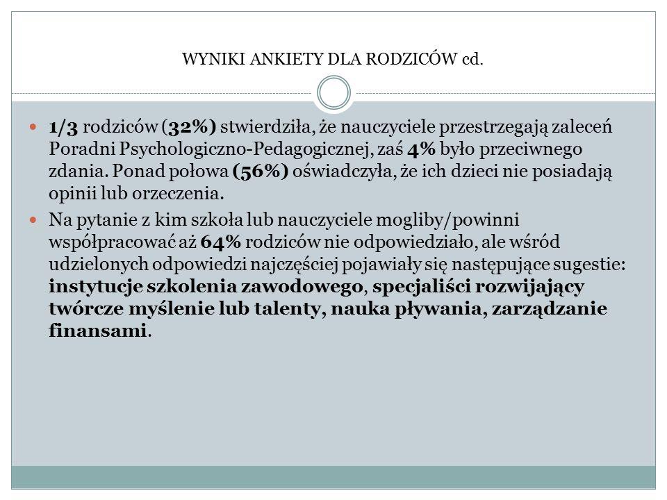 WYNIKI ANKIETY DLA RODZICÓW cd. 1/3 rodziców (32%) stwierdziła, że nauczyciele przestrzegają zaleceń Poradni Psychologiczno-Pedagogicznej, zaś 4% było